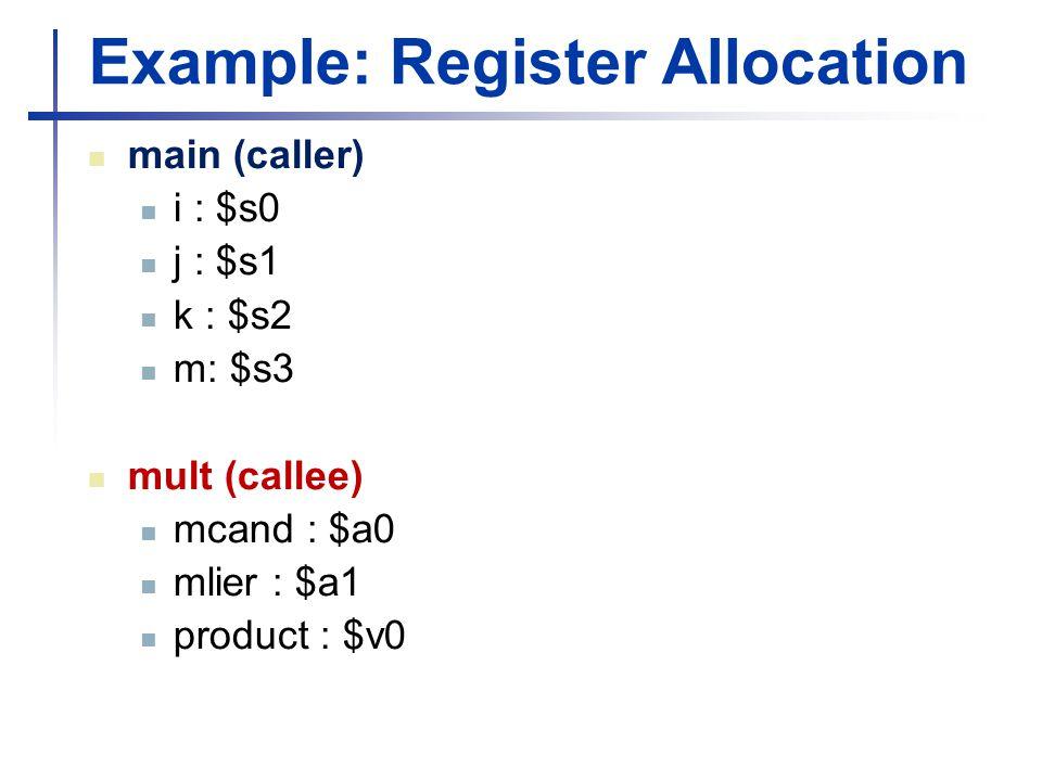 Example: Register Allocation