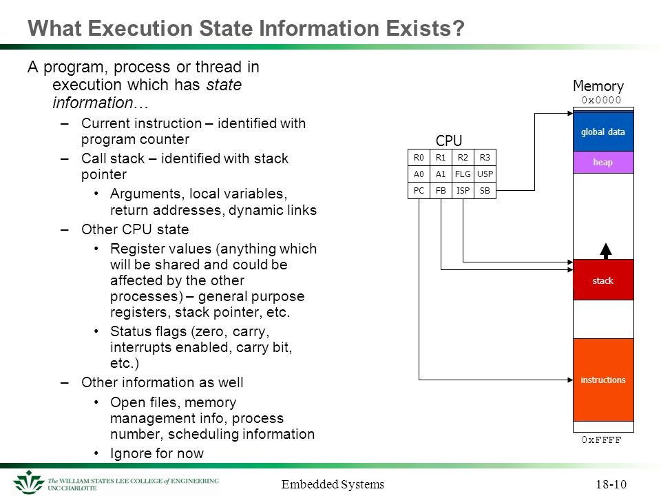 What Execution State Information Exists