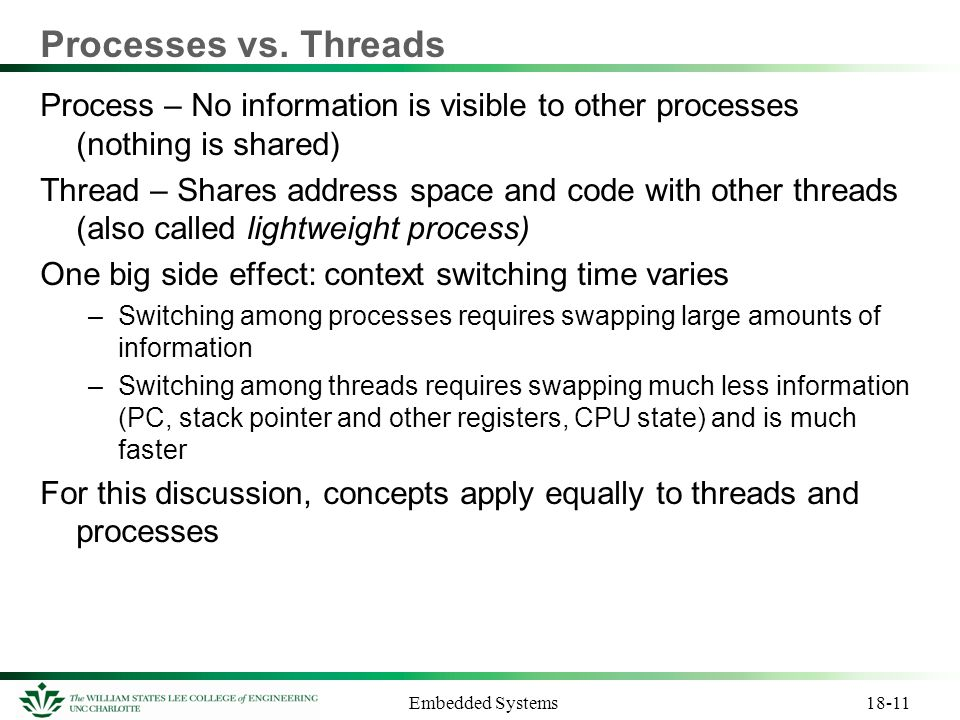 Processes vs. Threads Process – No information is visible to other processes (nothing is shared)