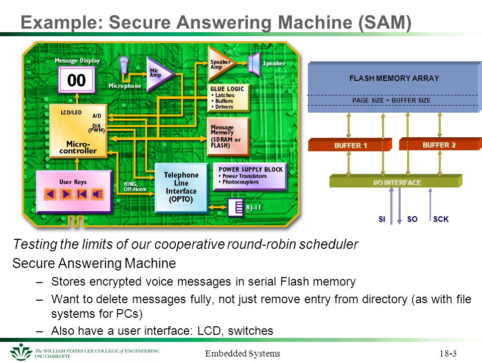 Example: Secure Answering Machine (SAM)