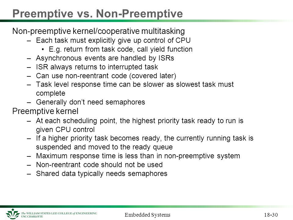 Preemptive vs. Non-Preemptive