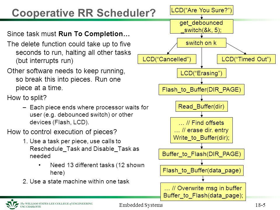 Cooperative RR Scheduler