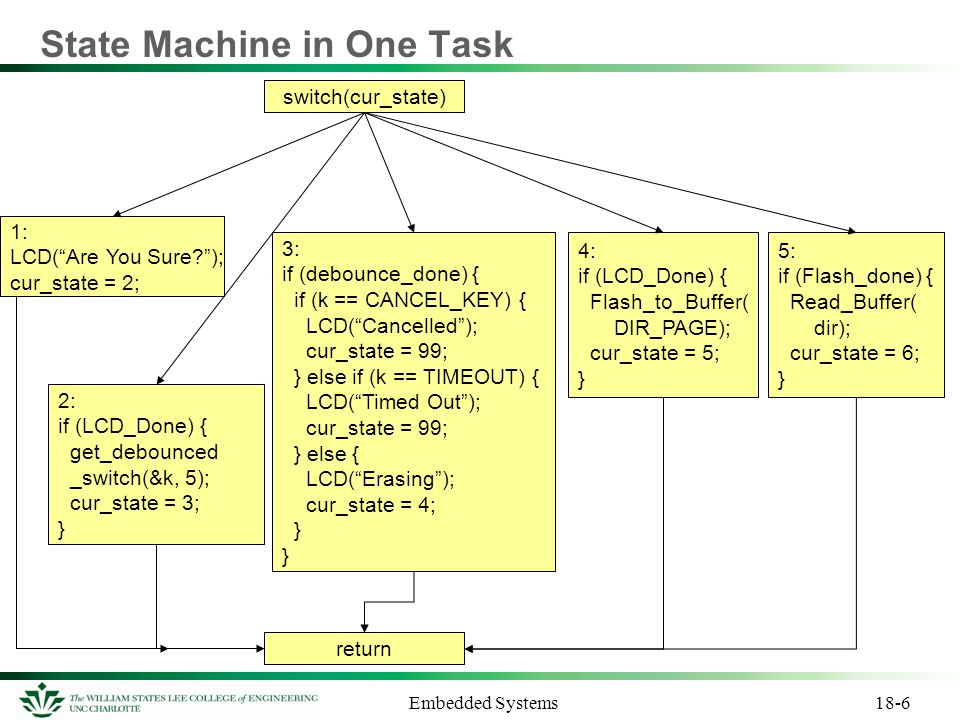 State Machine in One Task