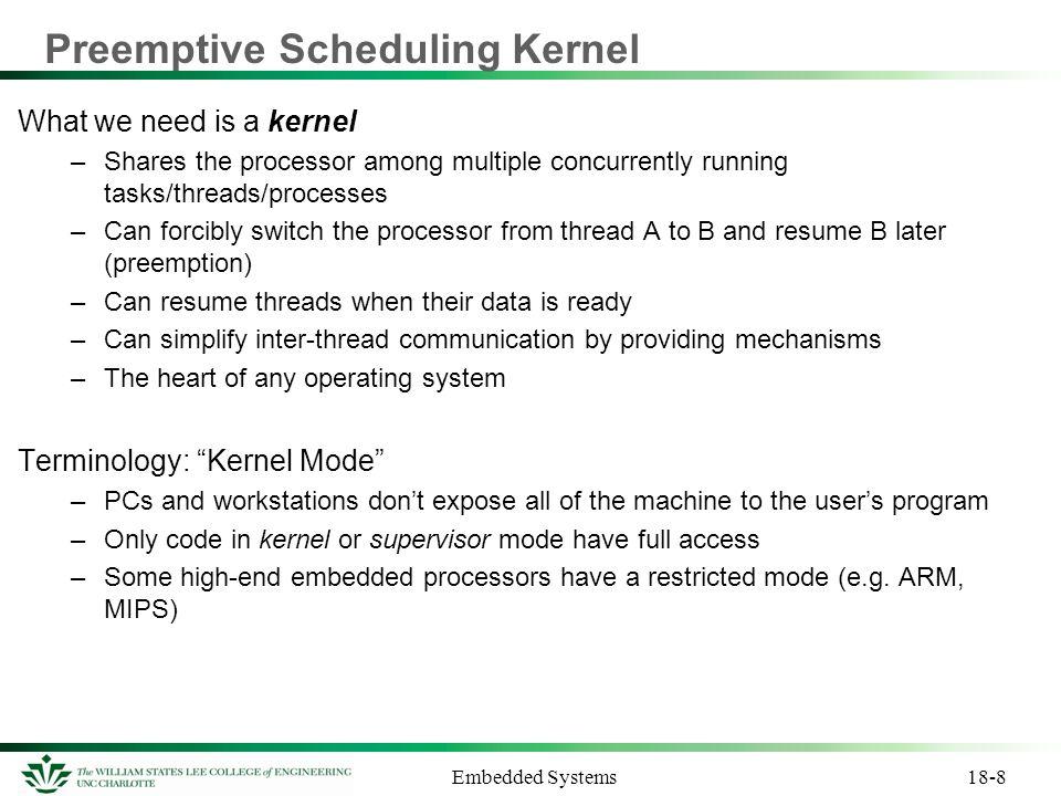 Preemptive Scheduling Kernel