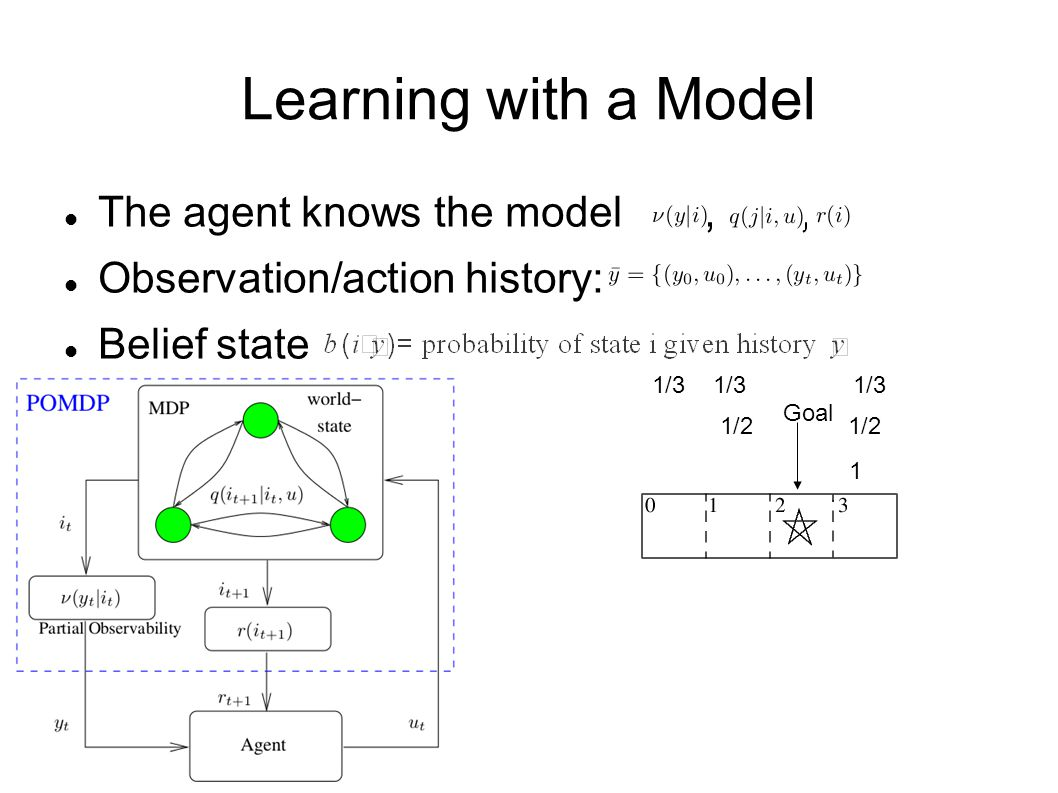 Learning with a Model The agent knows the model , ,
