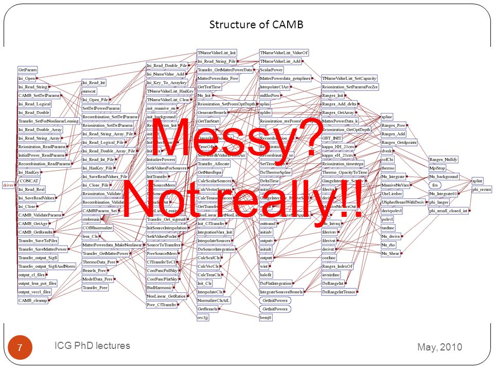 Structure of CAMB Messy Not really!! ICG PhD lectures May, 2010
