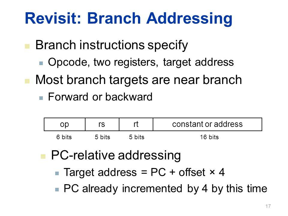 Revisit: Branch Addressing