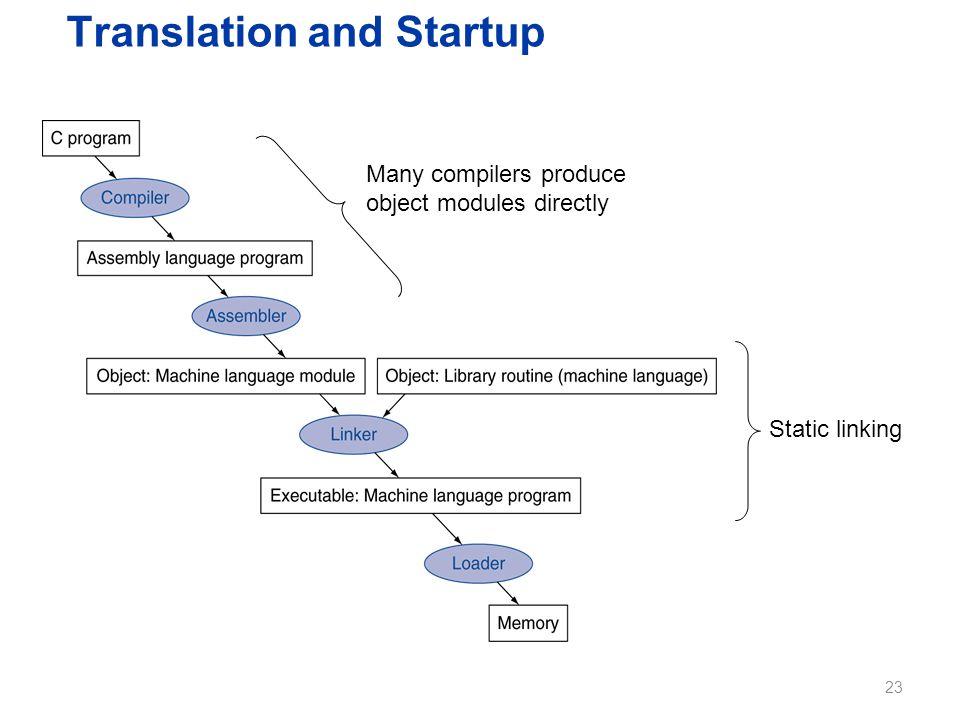 Translation and Startup