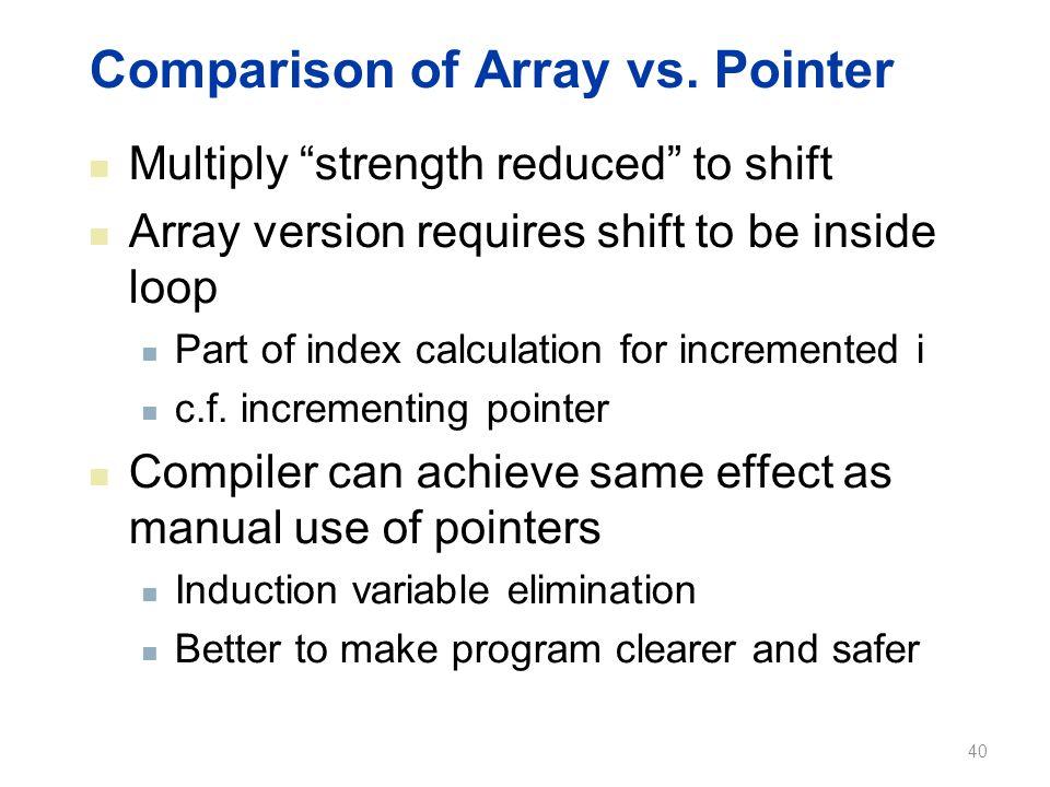Comparison of Array vs. Pointer