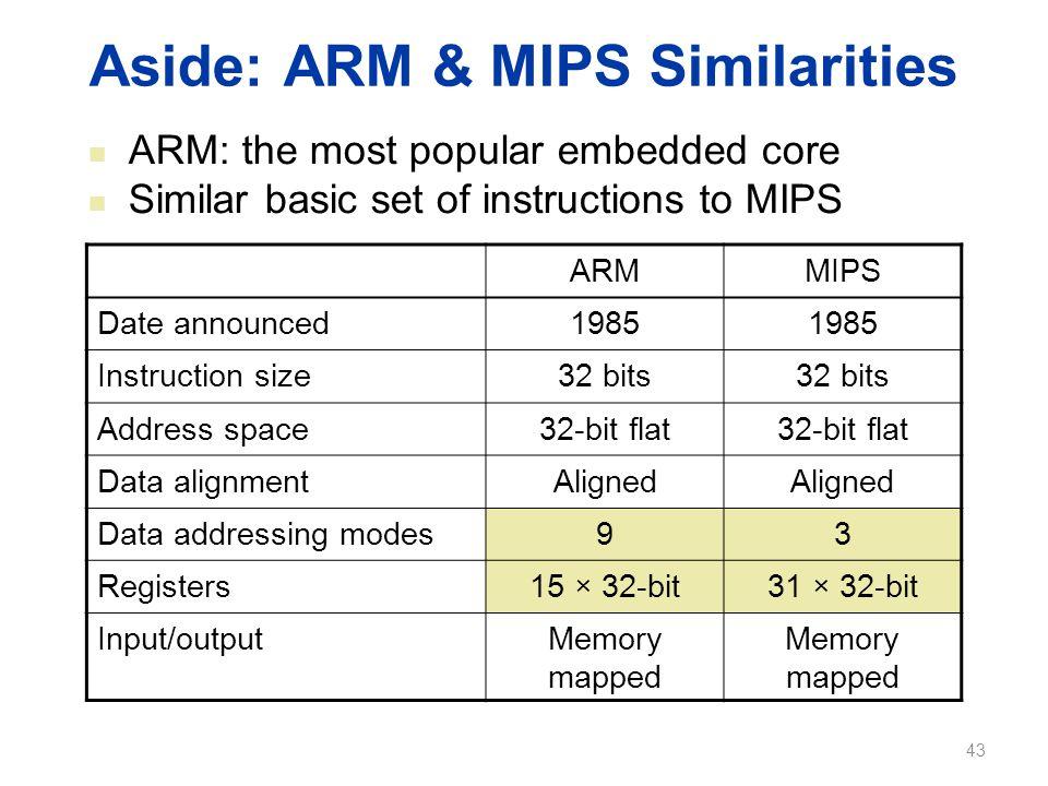 Aside: ARM & MIPS Similarities