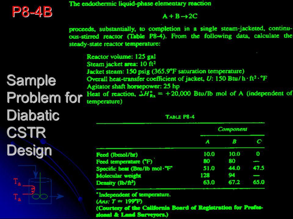 P8-4B Sample Problem for Diabatic CSTR Design