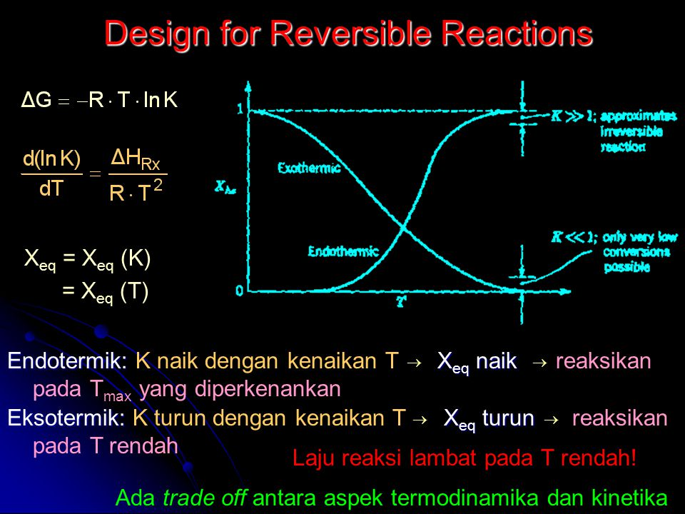 Design for Reversible Reactions