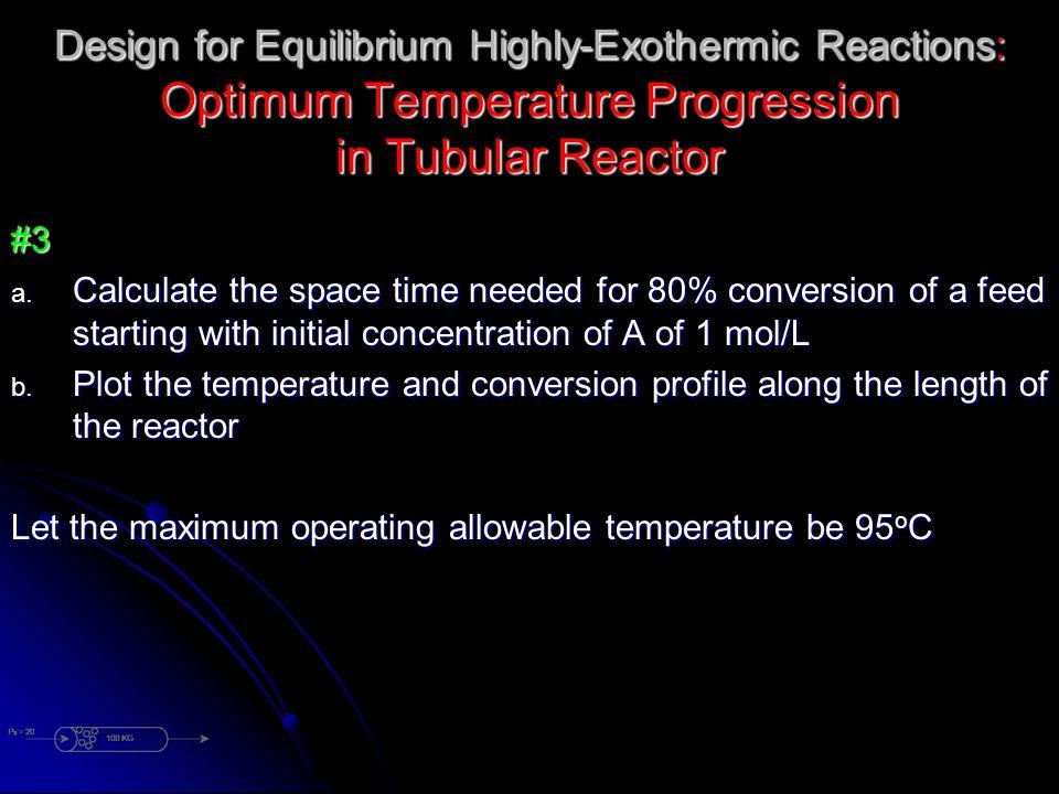 Design for Equilibrium Highly-Exothermic Reactions: Optimum Temperature Progression in Tubular Reactor