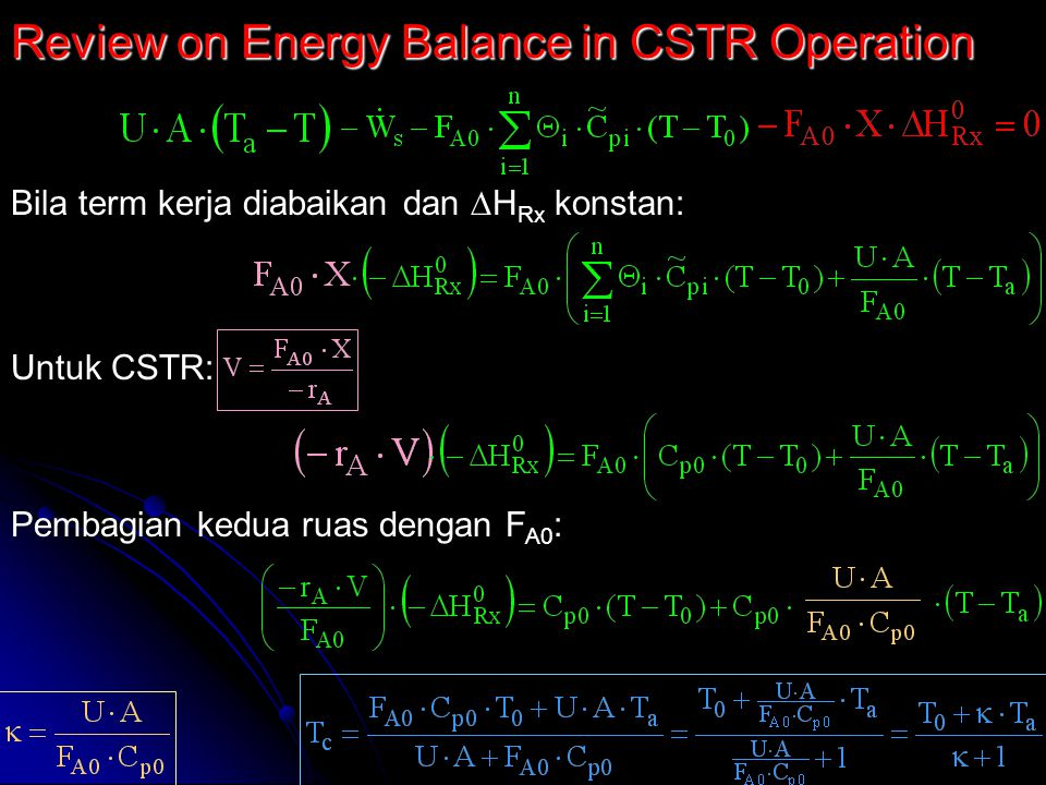 Review on Energy Balance in CSTR Operation