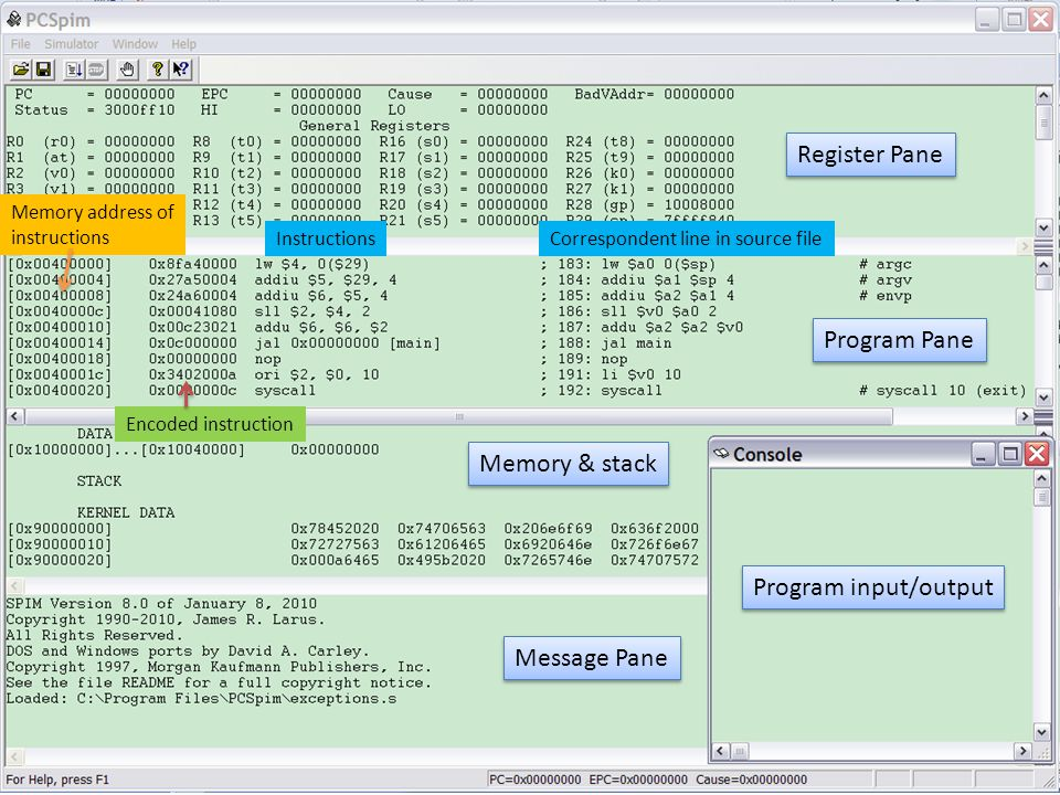 Register Pane Program Pane Memory & stack Program input/output