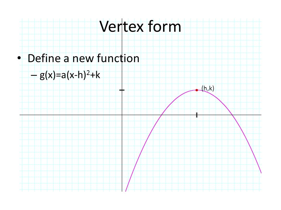 Vertex form Define a new function g(x)=a(x-h)2+k (h,k)