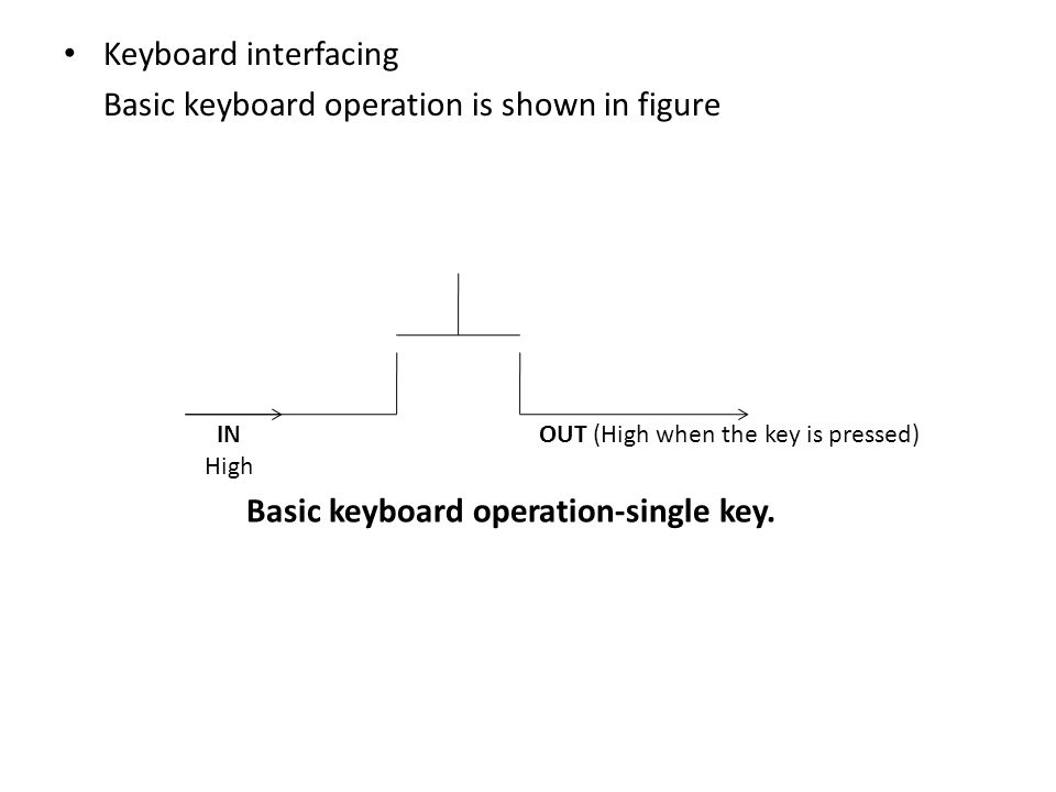 Basic keyboard operation is shown in figure