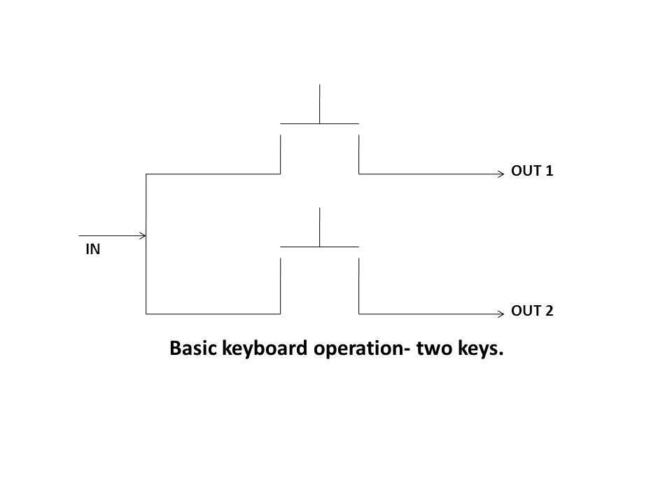 Basic keyboard operation- two keys.