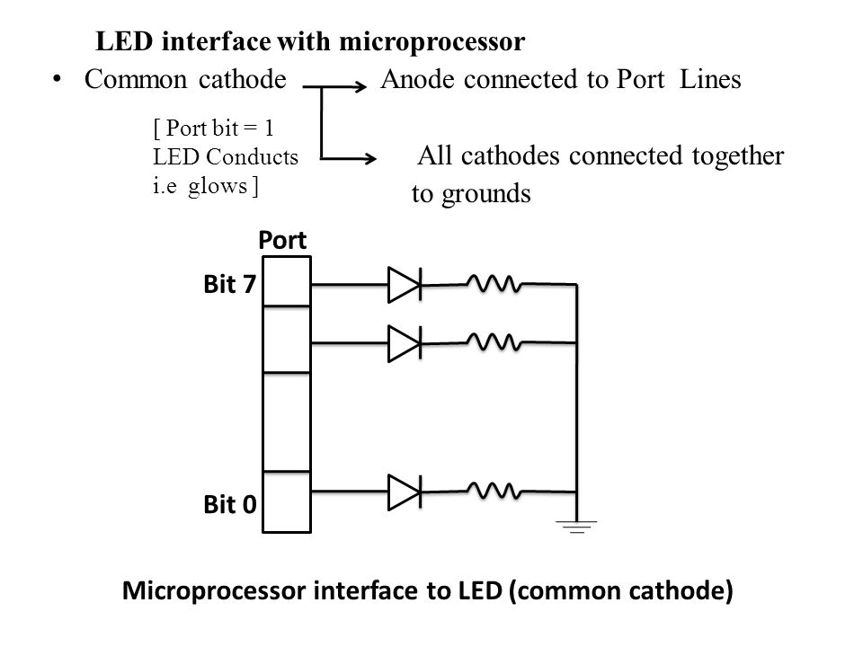 LED interface with microprocessor