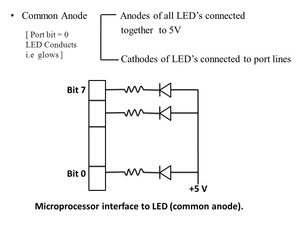 Common Anode Anodes of all LED's connected together to 5V