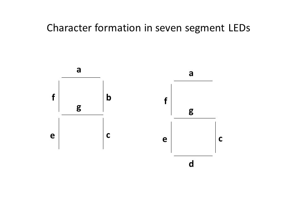 Character formation in seven segment LEDs