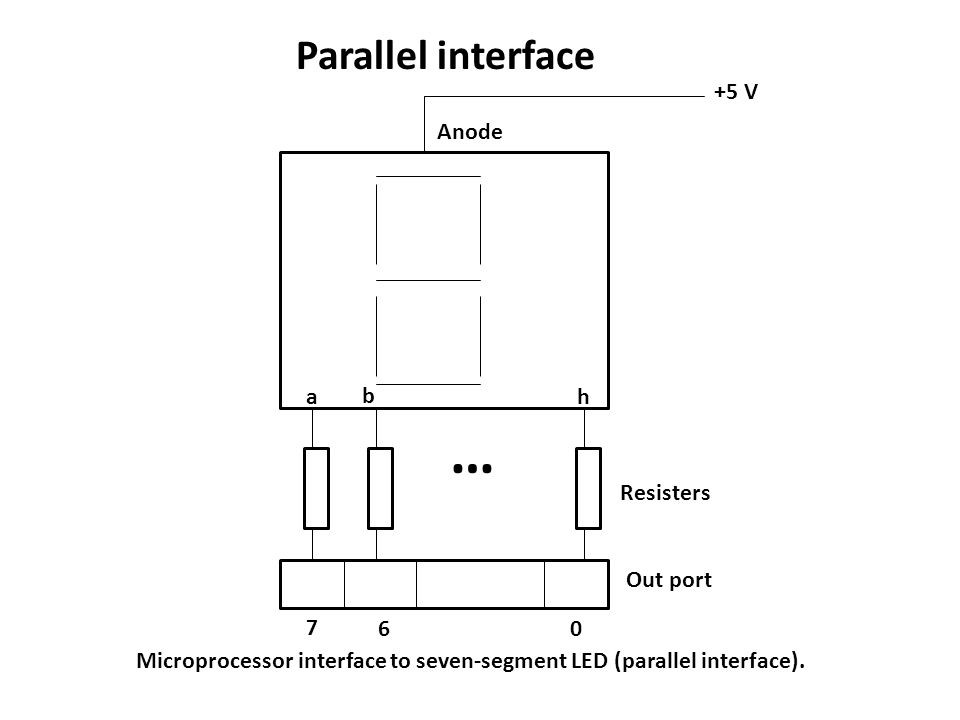 … Parallel interface +5 V Anode a b h Resisters Out port 7 6