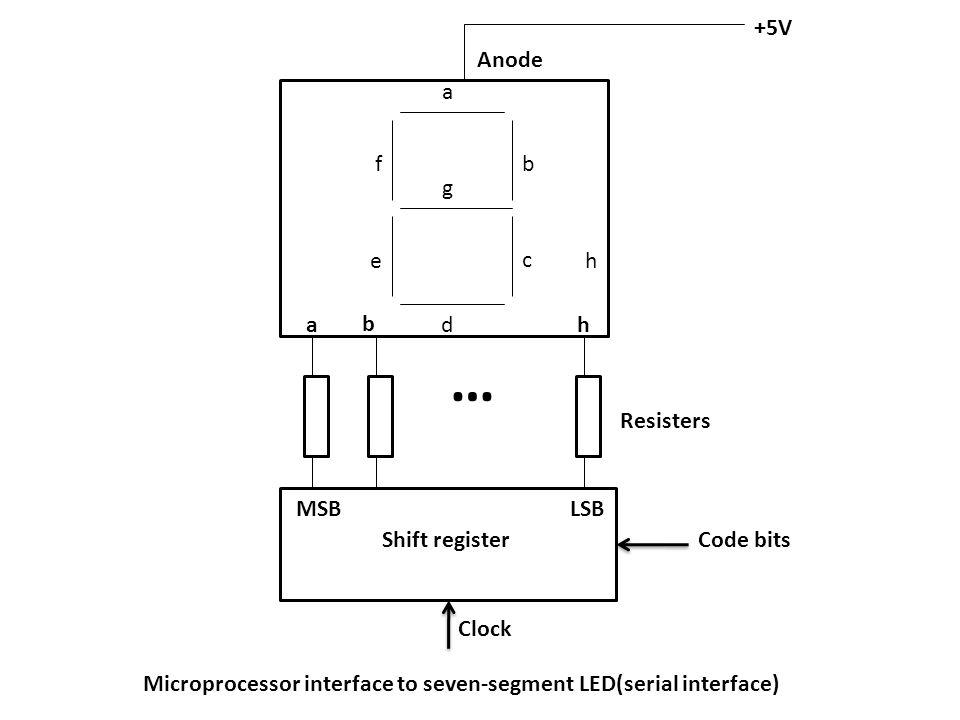 … +5V Anode a b c d e f g h a b h Resisters MSB LSB Shift register