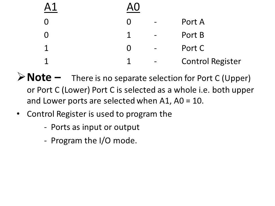 A1 A0 0 0 - Port A. 0 1 - Port B. 1 0 - Port C. 1 1 - Control Register.