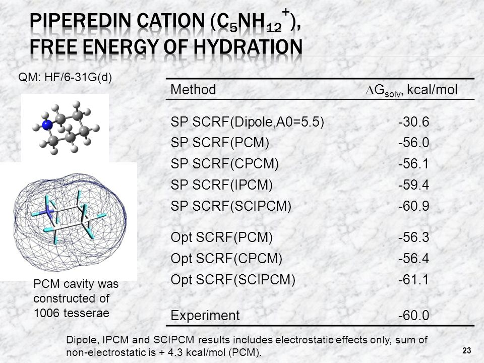 Piperedin cation (C5NH12+), free energy of hydration