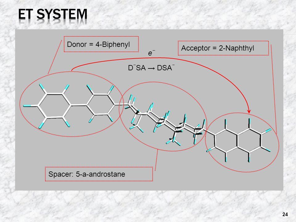 ET system Donor = 4-Biphenyl Acceptor = 2-Naphthyl e- D-SA → DSA-