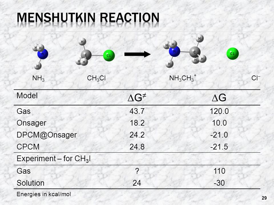 Menshutkin reaction DG≠ DG Model Gas 43.7 120.0 Onsager 18.2 10.0