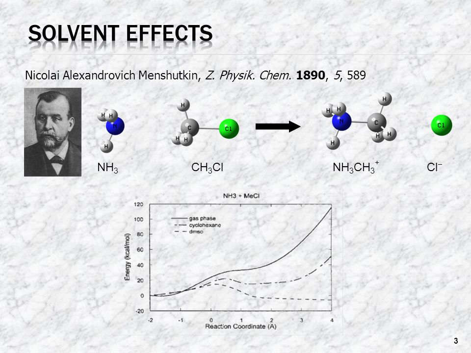 Solvent Effects Nicolai Alexandrovich Menshutkin, Z. Physik. Chem. 1890, 5, 589. NH3 CH3Cl NH3CH3+ Cl-
