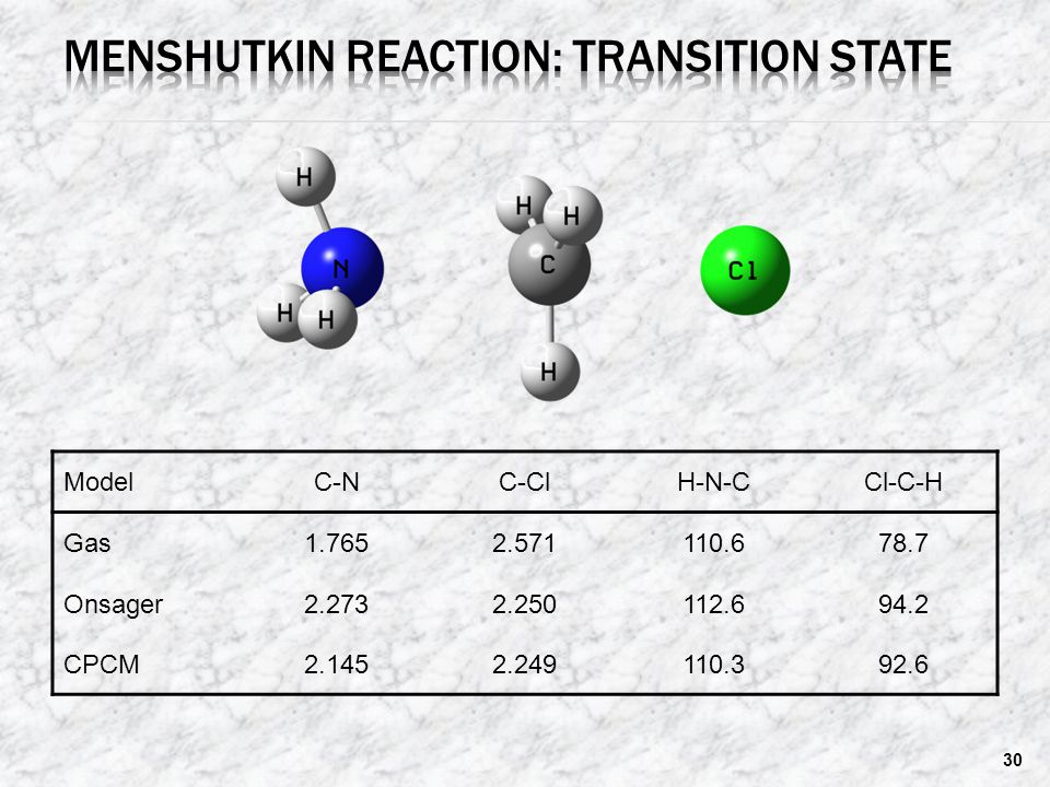 Menshutkin reaction: Transition State
