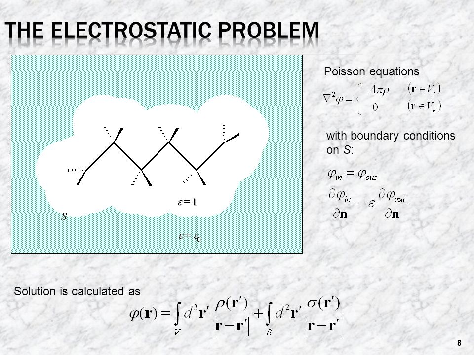 The electrostatic problem