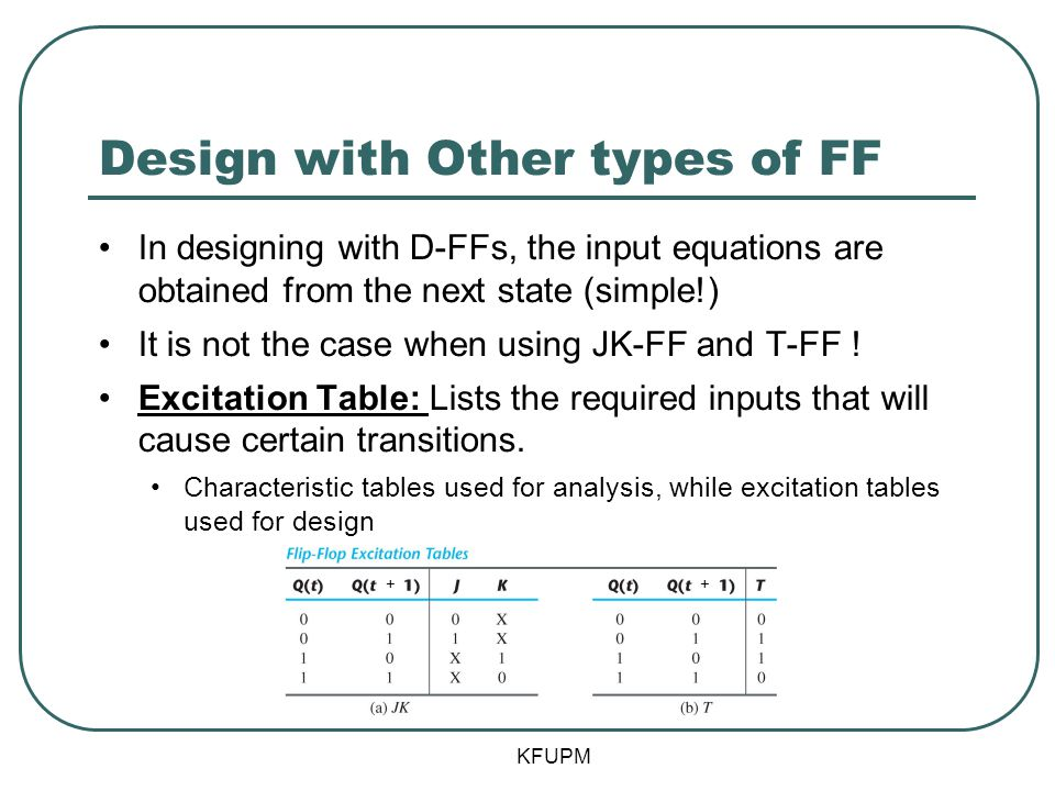 Design with Other types of FF