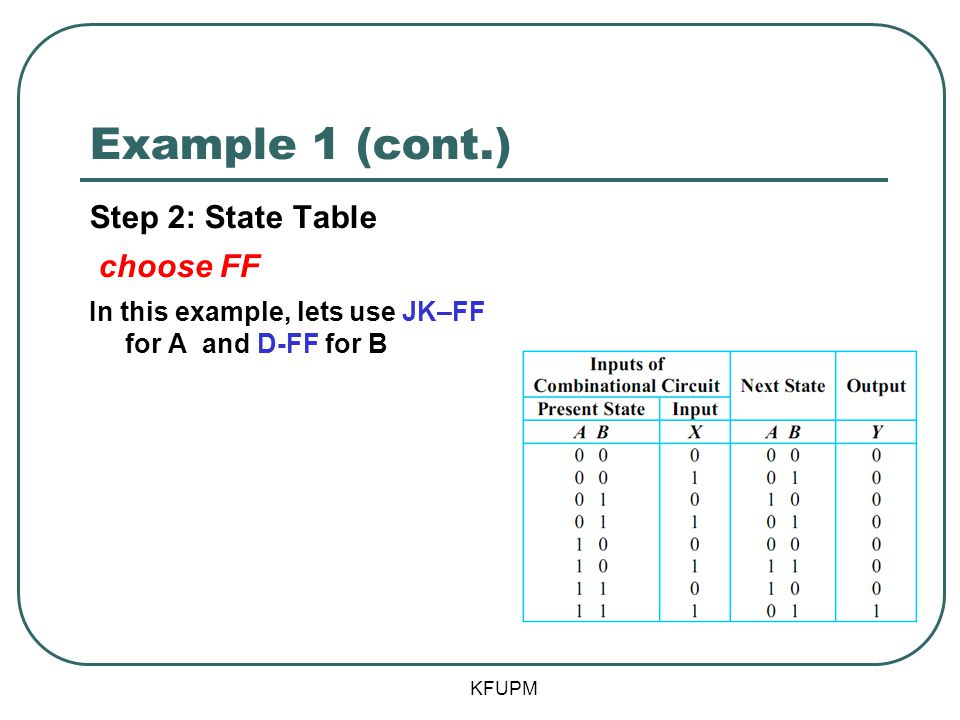Example 1 (cont.) Step 2: State Table choose FF