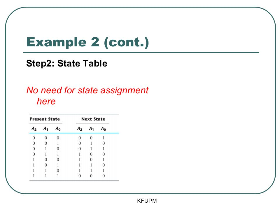Example 2 (cont.) Step2: State Table No need for state assignment here