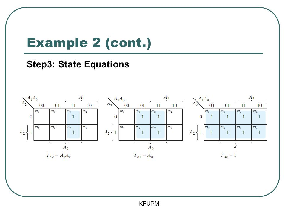 Example 2 (cont.) Step3: State Equations KFUPM