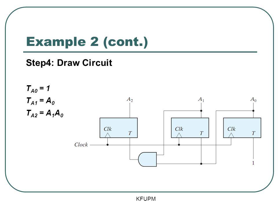 Example 2 (cont.) Step4: Draw Circuit TA0 = 1 TA1 = A0 TA2 = A1A0