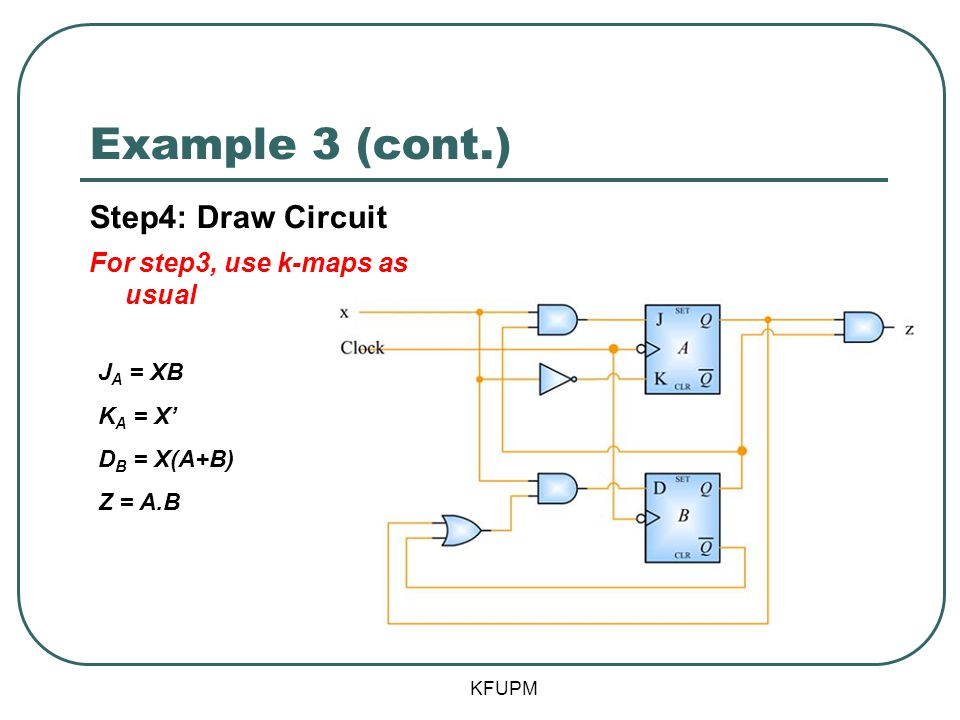 Example 3 (cont.) Step4: Draw Circuit For step3, use k-maps as usual