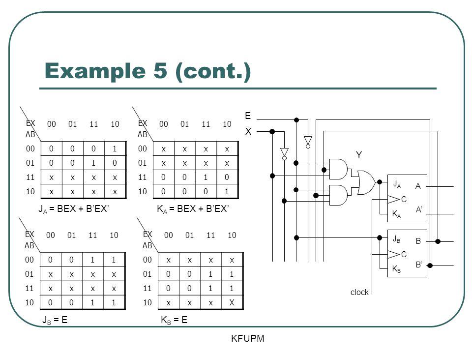 Example 5 (cont.) Y X E JA = BEX + B'EX' KA = BEX + B'EX' JB = E