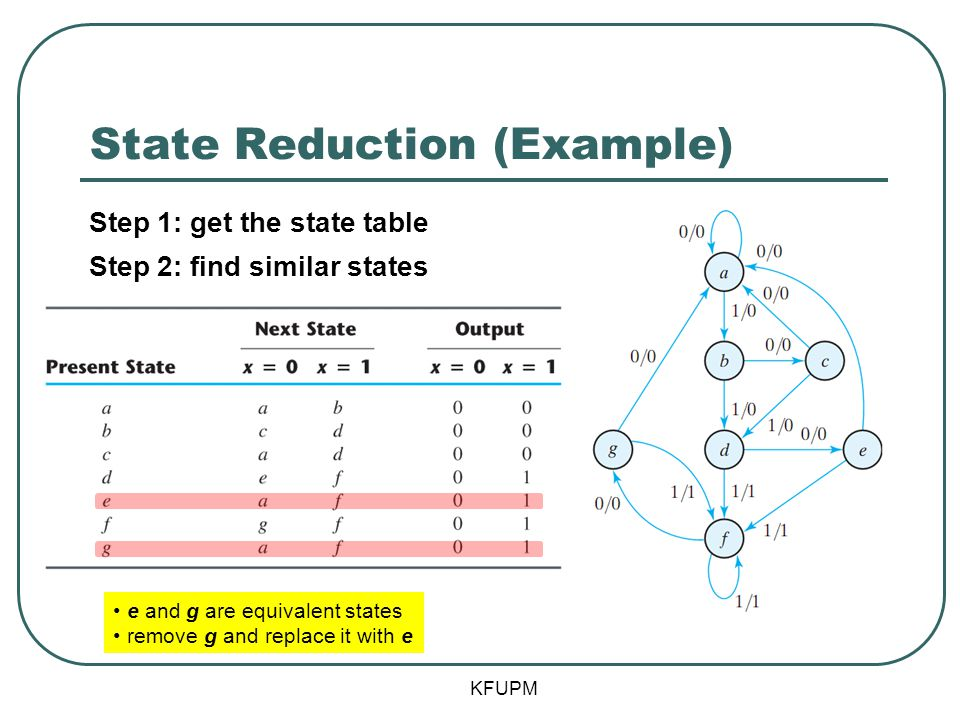 State Reduction (Example)