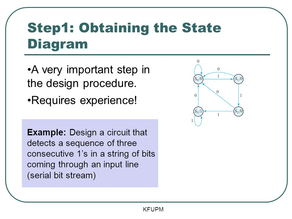 Step1: Obtaining the State Diagram