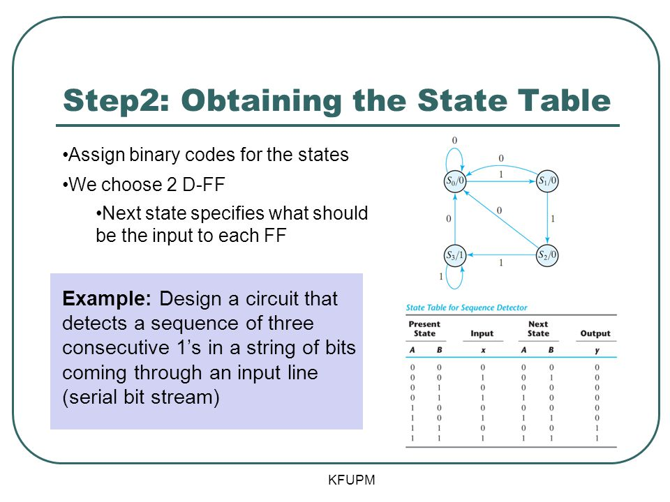 Step2: Obtaining the State Table