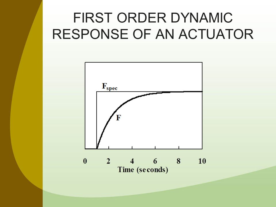 First Order Dynamic Response of an Actuator