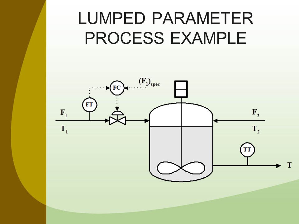 Lumped Parameter Process Example