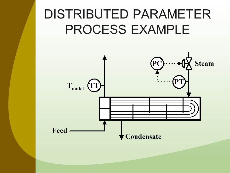 Distributed Parameter Process Example