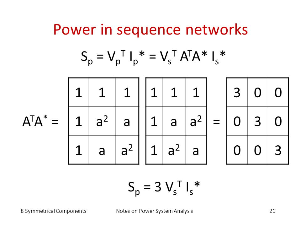 Power in sequence networks