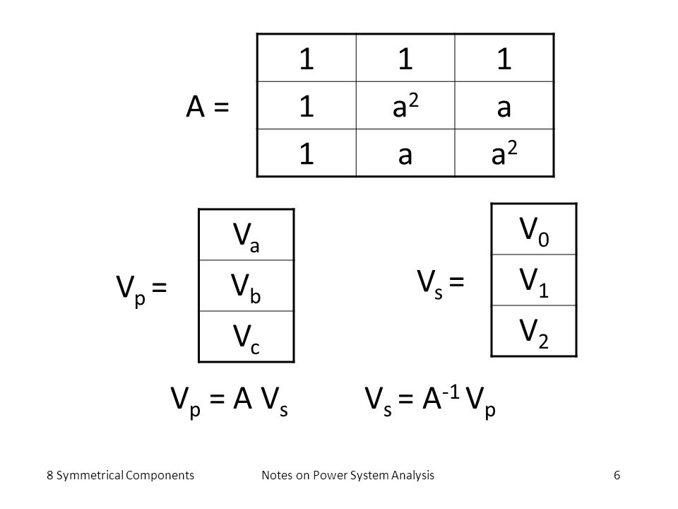 Notes on Power System Analysis