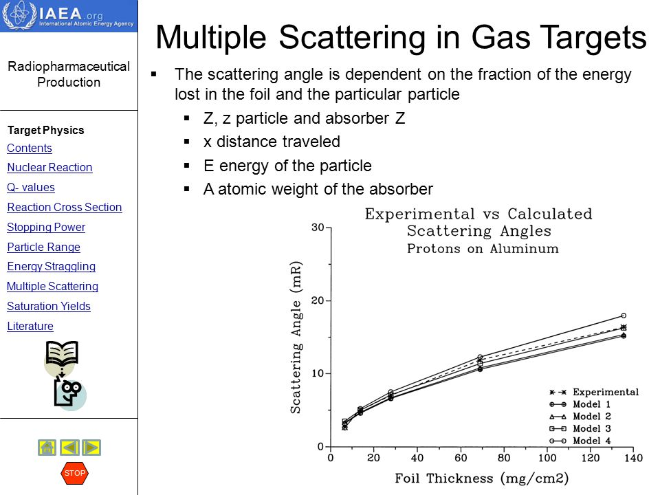 Multiple Scattering in Gas Targets